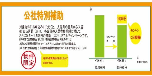 京都市 とくゆうちん 家賃特別補助キャンペーン