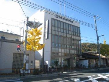 京都中央信用金庫まで徒歩3分