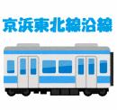 ベストセレクト与野本町店の京浜東北線の一戸建て