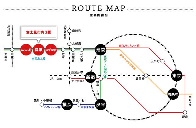 富士見市から都心へのアクセス
