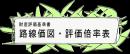 →路線価図・評価倍率表(国税庁)