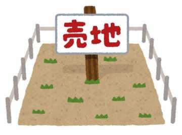 掛川市の売土地
