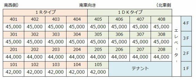 コンフォール元浜 九州大学 伊都キャンパス そば 徒歩 学生専用 家賃表