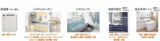 対象機器 給湯機 システムキッチン システムバス 洗面化粧台 温水洗浄トイレ