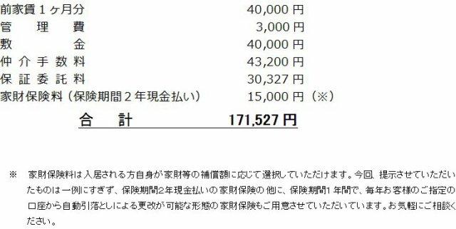 家賃が40,000円(別途管理費3,000円)の場合
