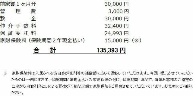 家賃が月額30,000円(別途管理費3,000円)の場合