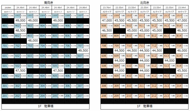 九州大学 伊都キャンパス 学生専用 新築 マンション ソアラプラザ九大学研都市 家賃表