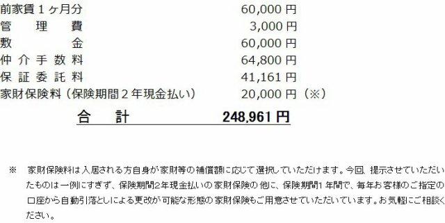 家賃が月額6万円(別途管理費3,000円)の場合