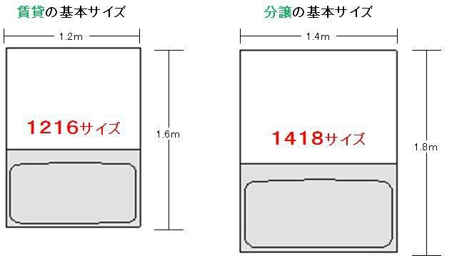 お風呂のサイズ比較
