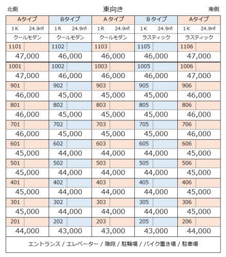 九大 賃貸 伊都キャンパス 新築 九大学研都市 マンション ルミナスai学研都市 賃料平面図