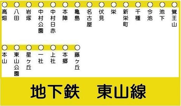 地下鉄 東山線