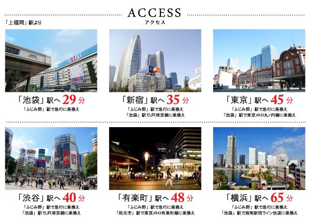 ふじみ野市から都心へのアクセス