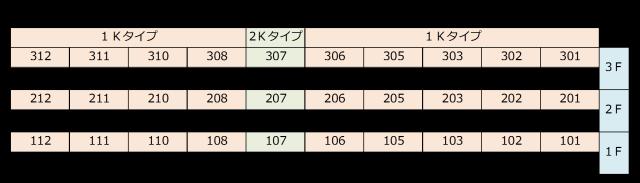 プリムヴェール 九州大学 伊都キャンパス そば 賃貸 家賃表