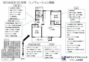 狩口台住宅 リフォーム詳細