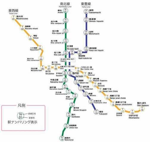 札幌市営地下鉄【南北線】