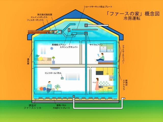 ファースの家概念図冷房運転