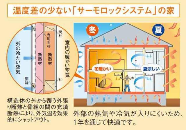 一般住宅と高気密高断熱比較