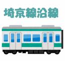 ベストセレクト与野本町店の埼京線の一戸建て