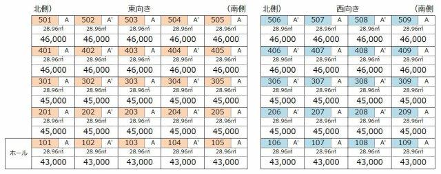 九大 賃貸 伊都キャンパス 築浅 家電付き  マンション コンフォール元浜Ⅱ 賃料平面図